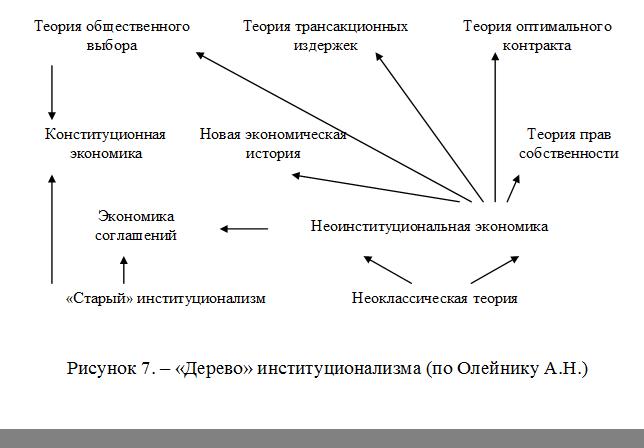 Как известно, гипотеза
