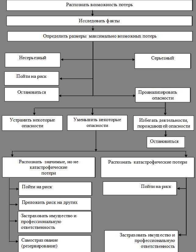 Описание: D:\!!!books\Asaul\tekuchka\Т--25 -Оценка конкурентных позиций субъектов\ockonk.files\image017.png