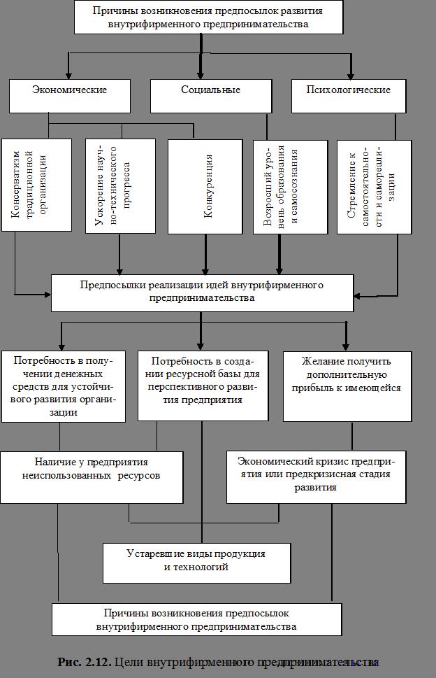 Описание: D:\!!!books\Asaul\tekuchka\Т--25 -Оценка конкурентных позиций субъектов\ockonk.files\image020.png