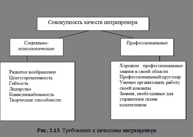 Описание: D:\!!!books\Asaul\tekuchka\Т--25 -Оценка конкурентных позиций субъектов\ockonk.files\image021.png