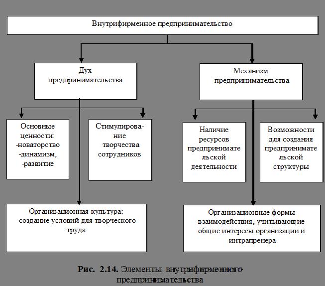 Описание: D:\!!!books\Asaul\tekuchka\Т--25 -Оценка конкурентных позиций субъектов\ockonk.files\image022.png