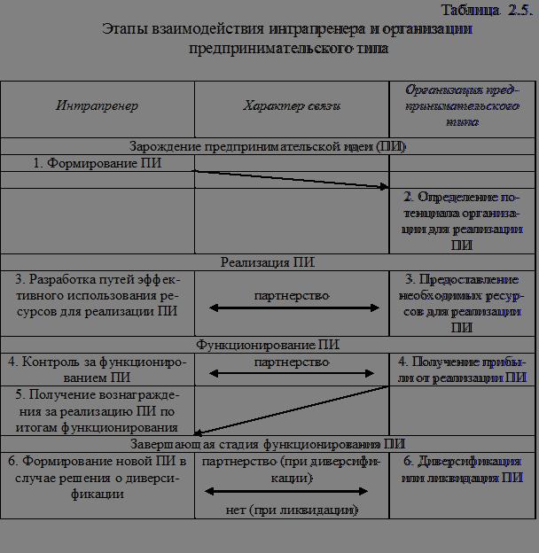 Описание: D:\!!!books\Asaul\tekuchka\Т--25 -Оценка конкурентных позиций субъектов\ockonk.files\image023.png
