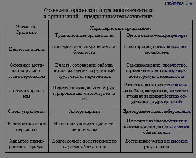 Описание: D:\!!!books\Asaul\tekuchka\Т--25 -Оценка конкурентных позиций субъектов\ockonk.files\image024.png