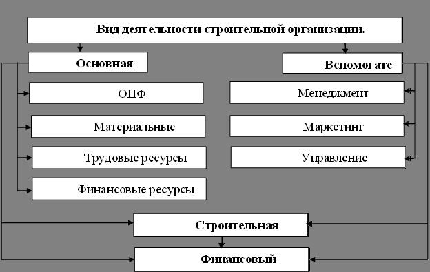 Описание: D:\!!!books\Asaul\tekuchka\Т--25 -Оценка конкурентных позиций субъектов\ockonk.files\image089.png
