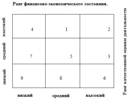 Описание: D:\!!!books\Asaul\tekuchka\Т--25 -Оценка конкурентных позиций субъектов\ockonk.files\image106.png