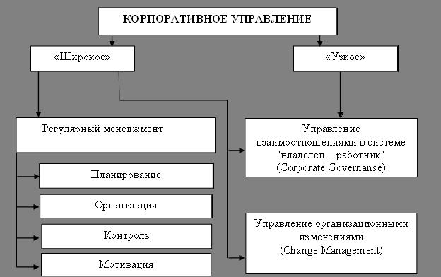 Корпоративное Право Учебник Украина