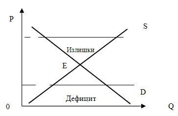 Т.А Фролова Экономическая Теория Конспект Лекций Таганрог Тти Юфу 2009