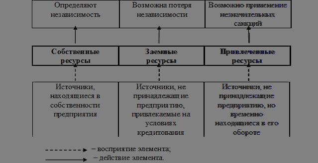 2 представлена схема действия