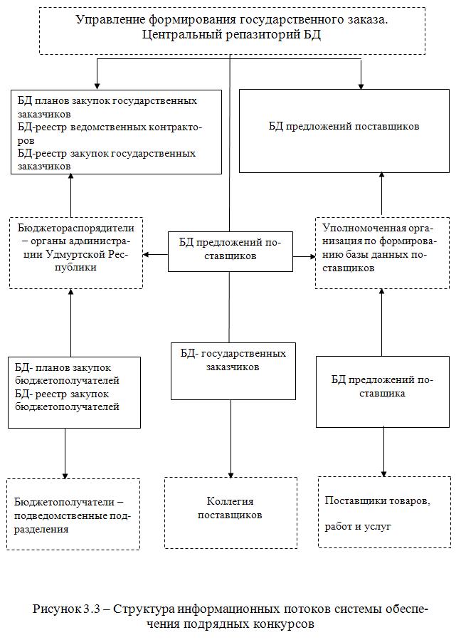 Русское лото официальный сайт проверить билет тираж 1058