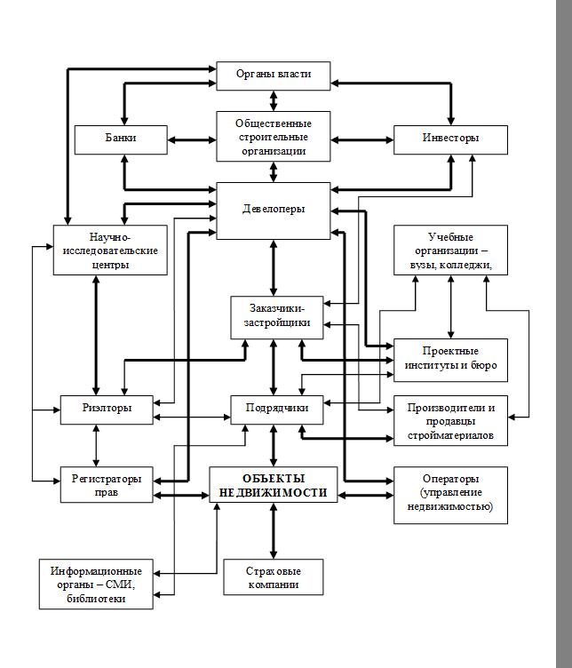 Схема предметно ориентирована