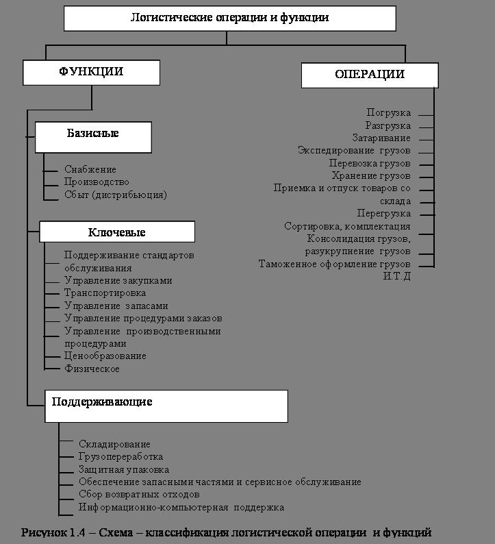 корпорации (ТНК) с
