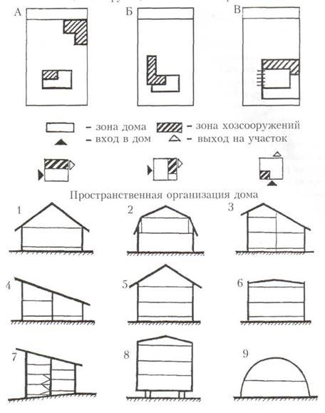 индивидуальных жилых домов