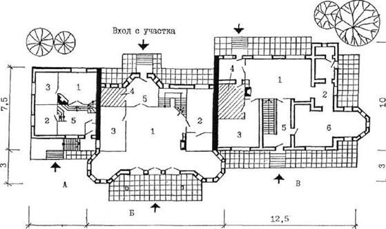 Фото Дизайн-Проект Квартиры в Пензе Стиль Лофт, Пенза