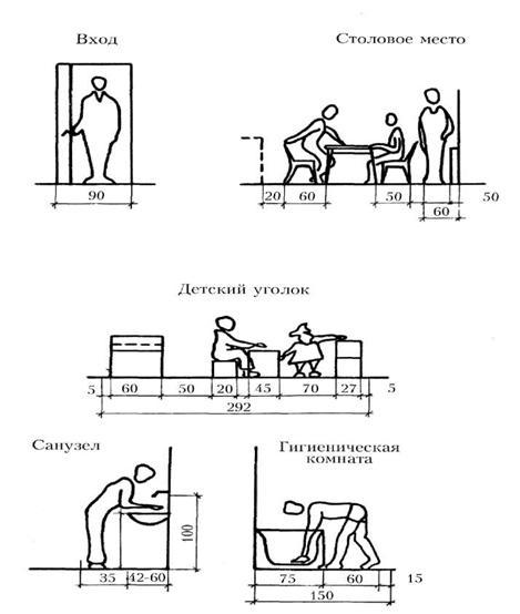 Антропометрические данные