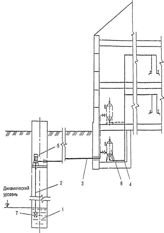 Схема водоснабжения с
