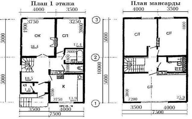 Асаул а.н. и др. малоэтажное жилищное строительство: жилые д.