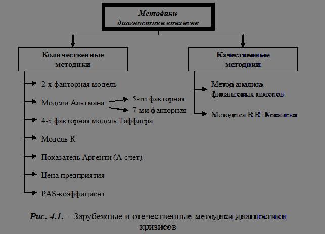 модель сайфулина кадыкова учебник